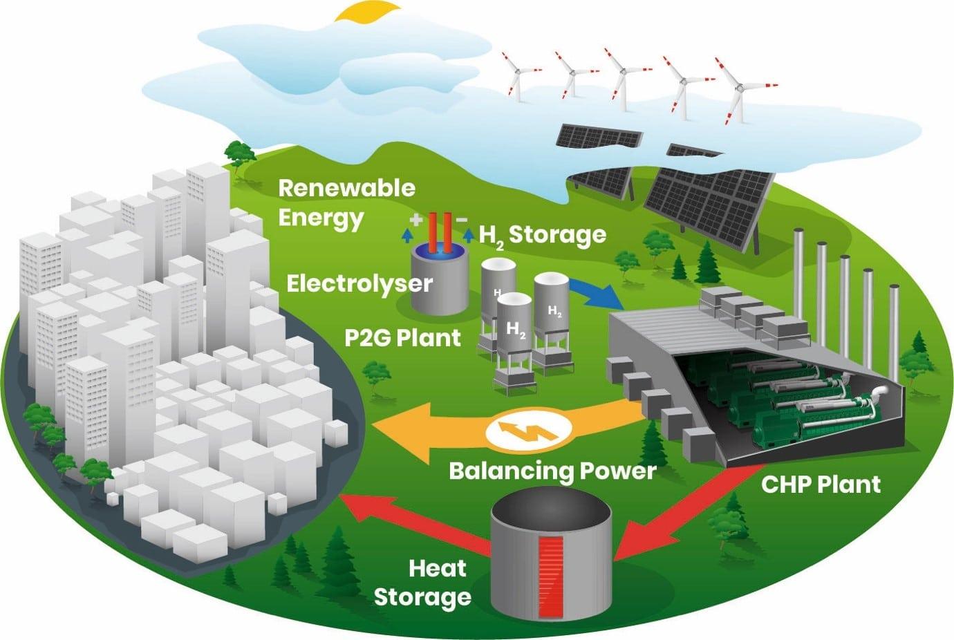 Блэкаут Европейской Электросети предотвращен